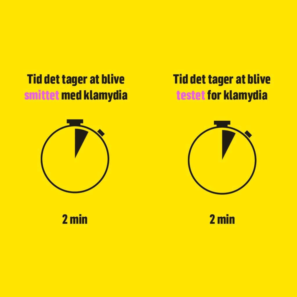 klamydia, sex, kærlighed, parforhold, klamydia, sexsygdom, sygdom, steril, kønssygdom