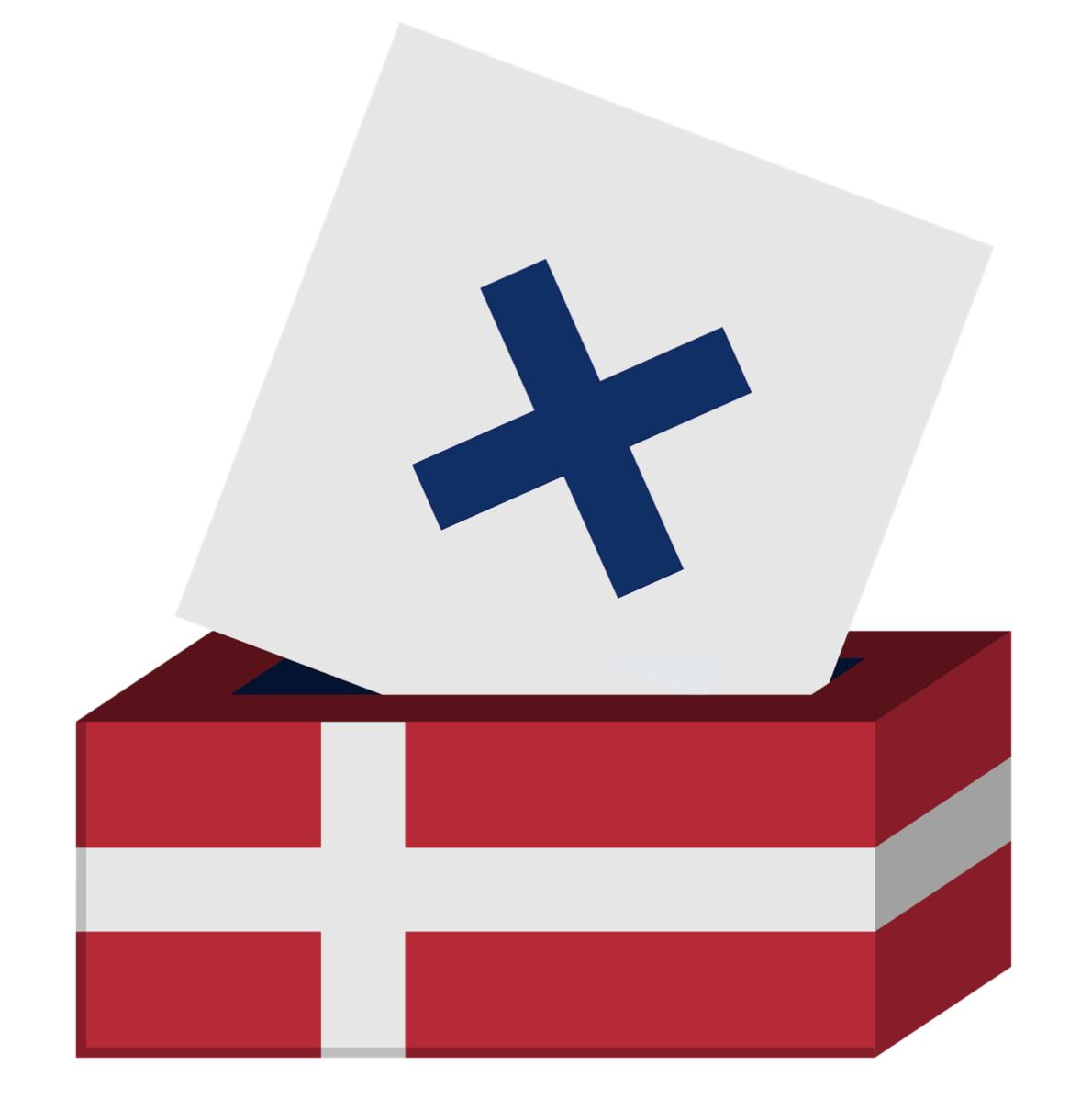 twitter, emoji, valg, folketingsvalg