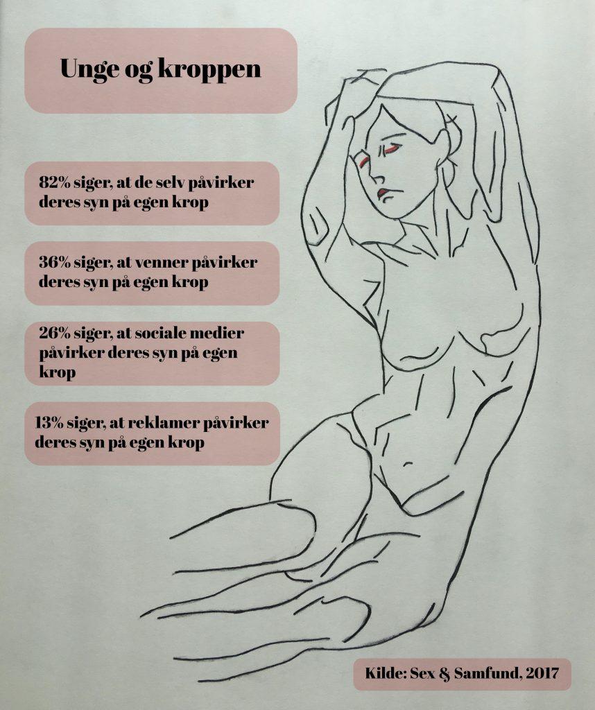Kend din kropspolitik Silva tegning (Foto: MY DAILY SPACE)