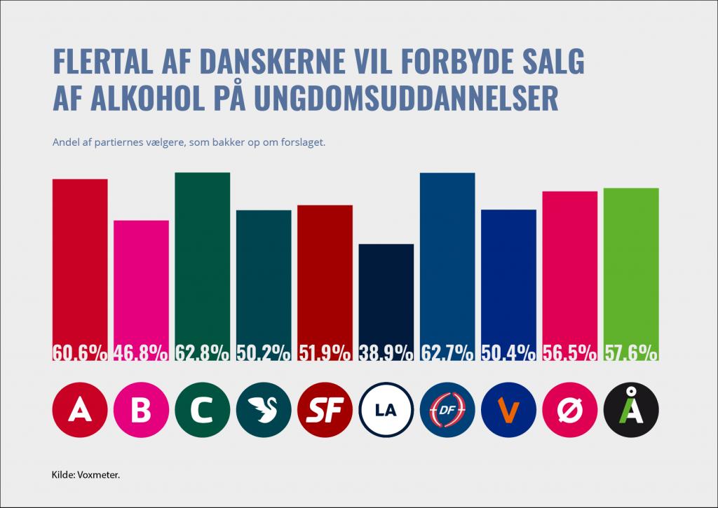 graf folketing regering alkohol (Foto: Graf Ritzau)