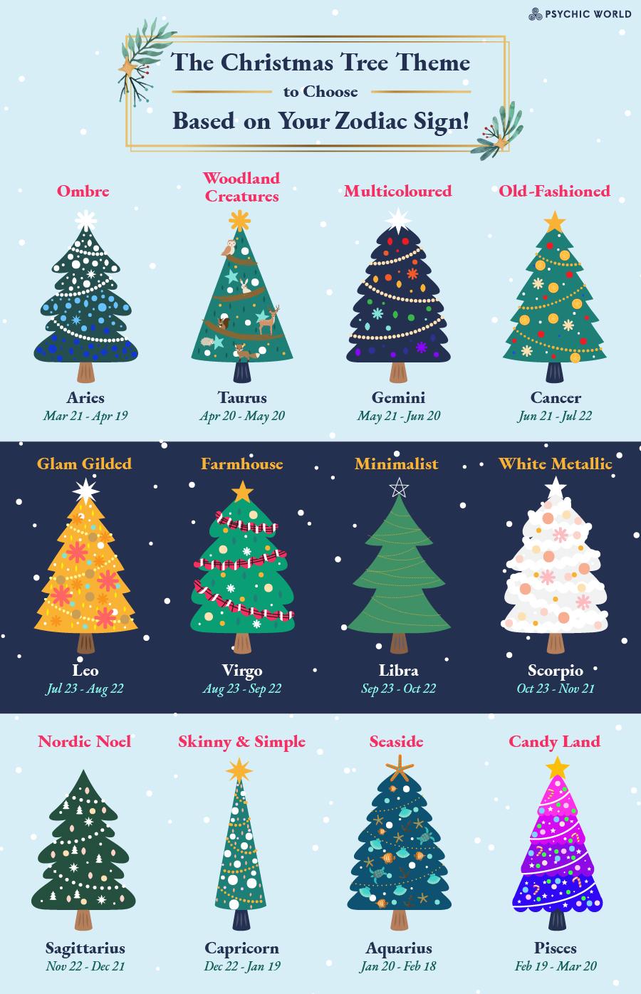 juletræ, stjernetegn (Foto: PR)