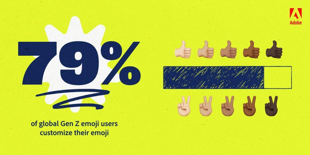 adobe emoji